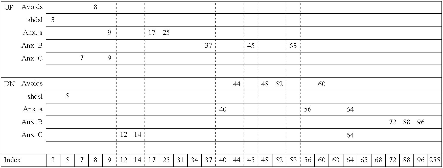 Figure US06768772-20040727-C00005