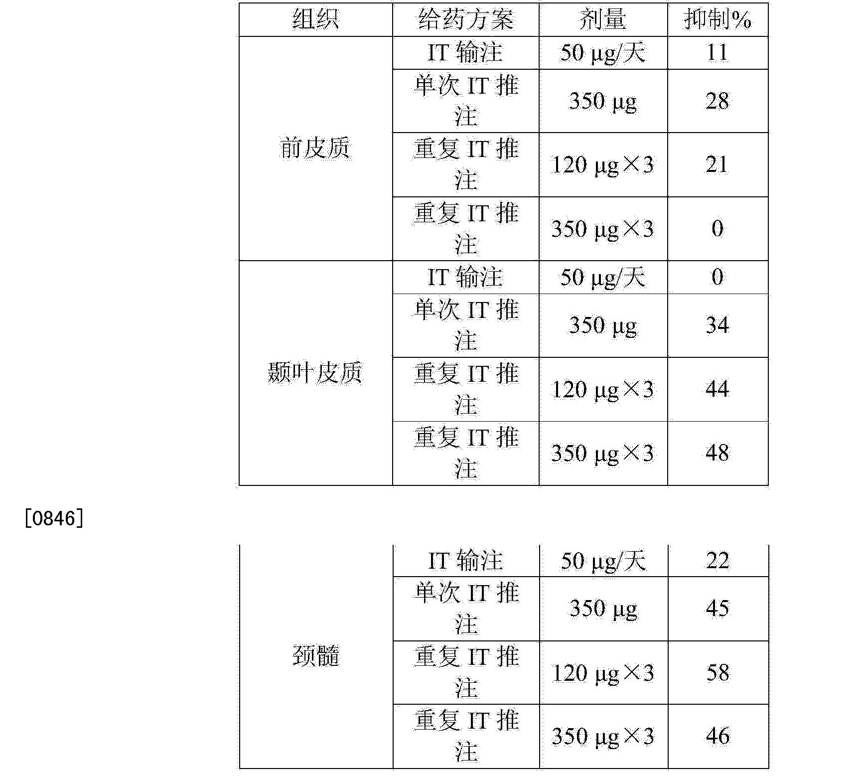 Figure CN104894129AD00971