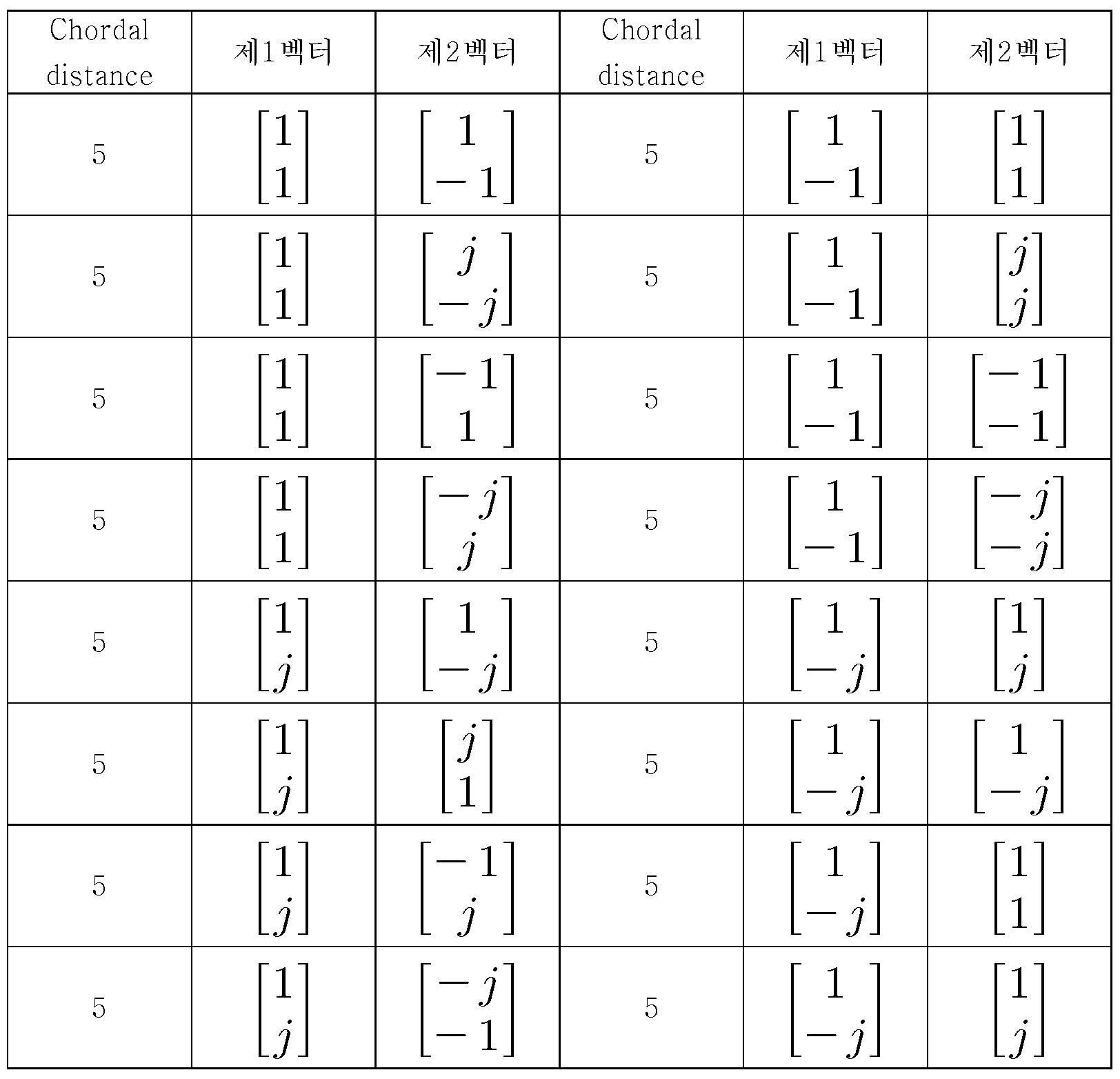 Figure 112010009825391-pat00034