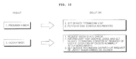 US20110050441A1 - Diagnostic system and method for home appliance