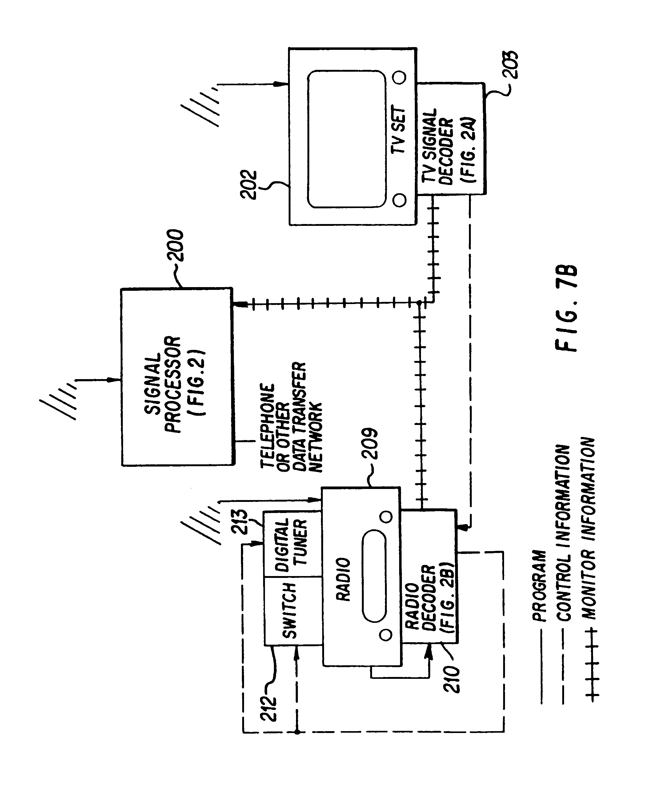 Us7958527b1 Signal Processing Apparatus And Methods Google Patents Scania 124 Wiring Diagram