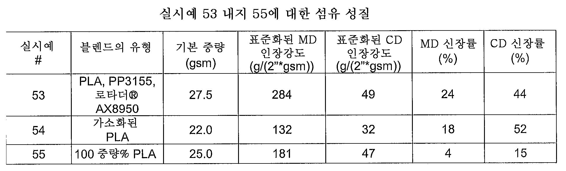 Figure 112013012318957-pct00014