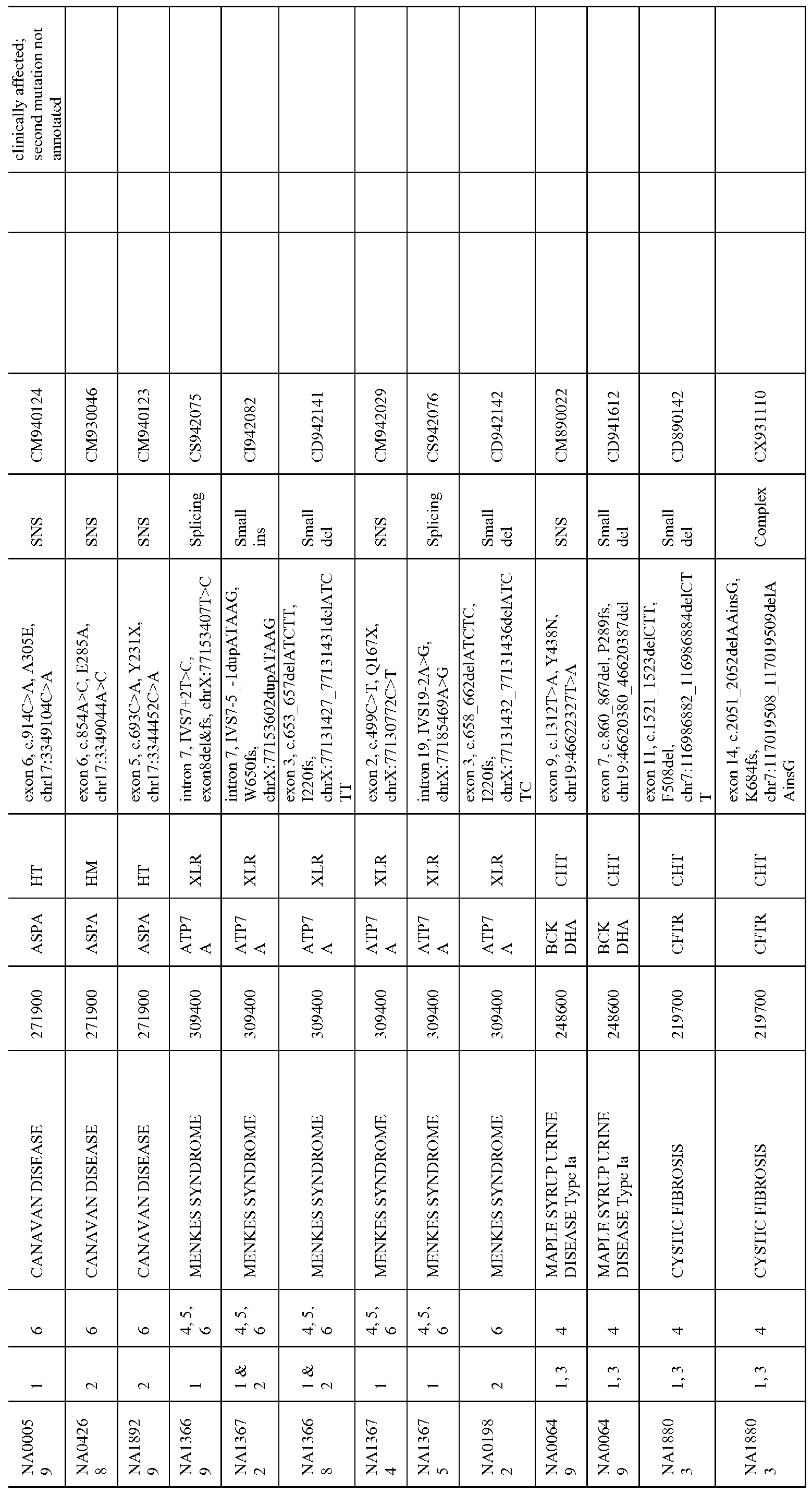 WO2011050341A1 - Methods and systems for medical sequencing