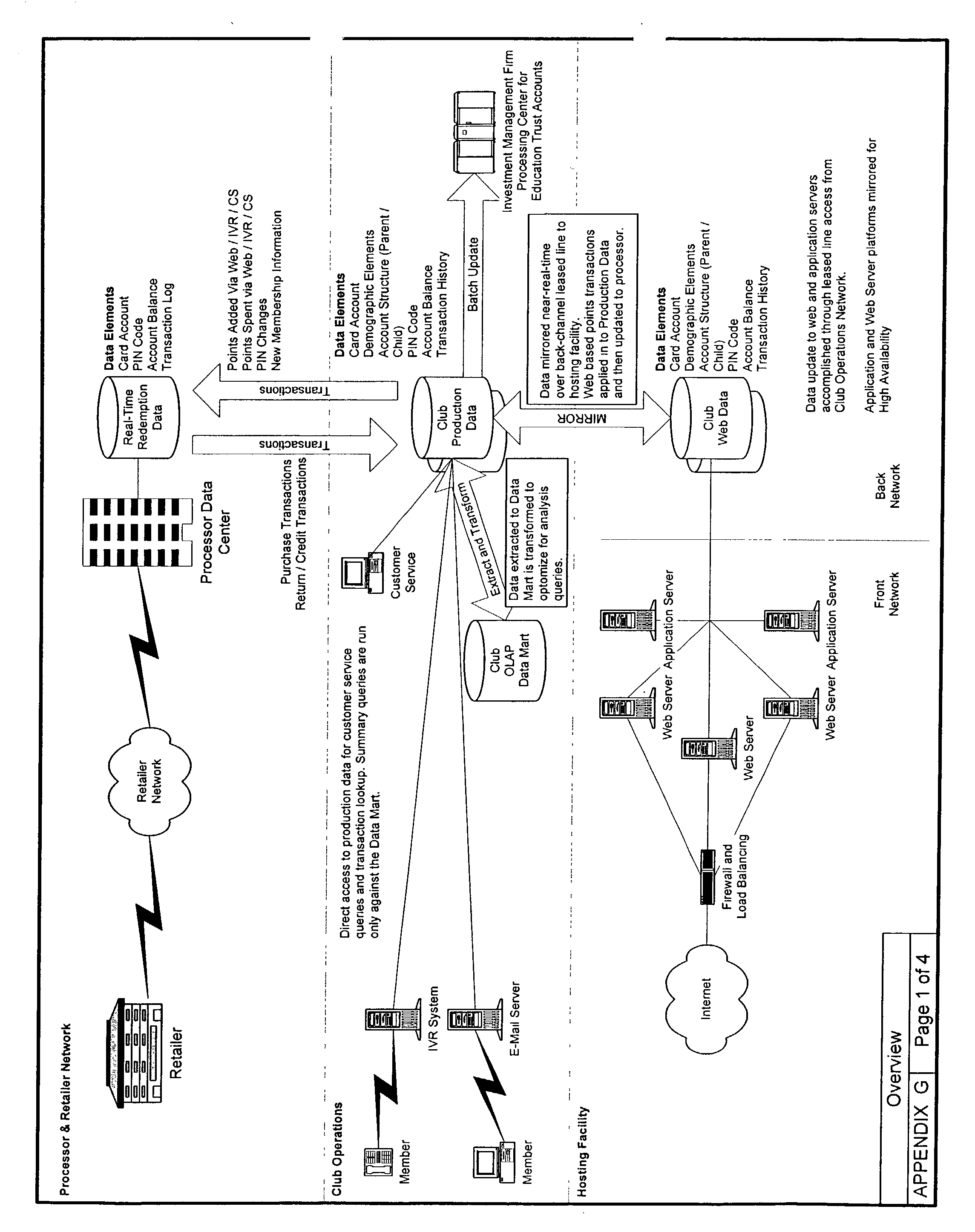 Figure US20030023491A1-20030130-P00084