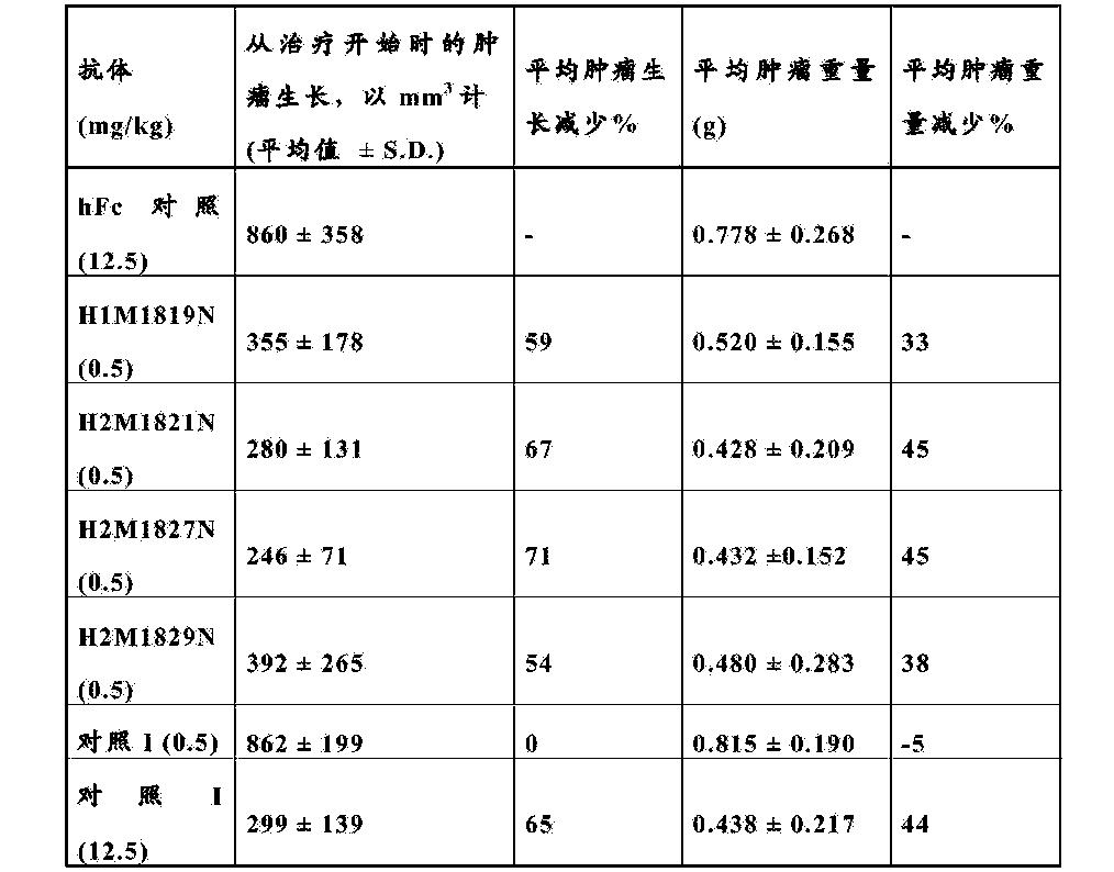 Figure CN103917562BD00341