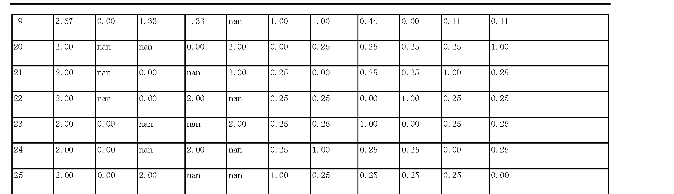 Figure CN103947287AD00161