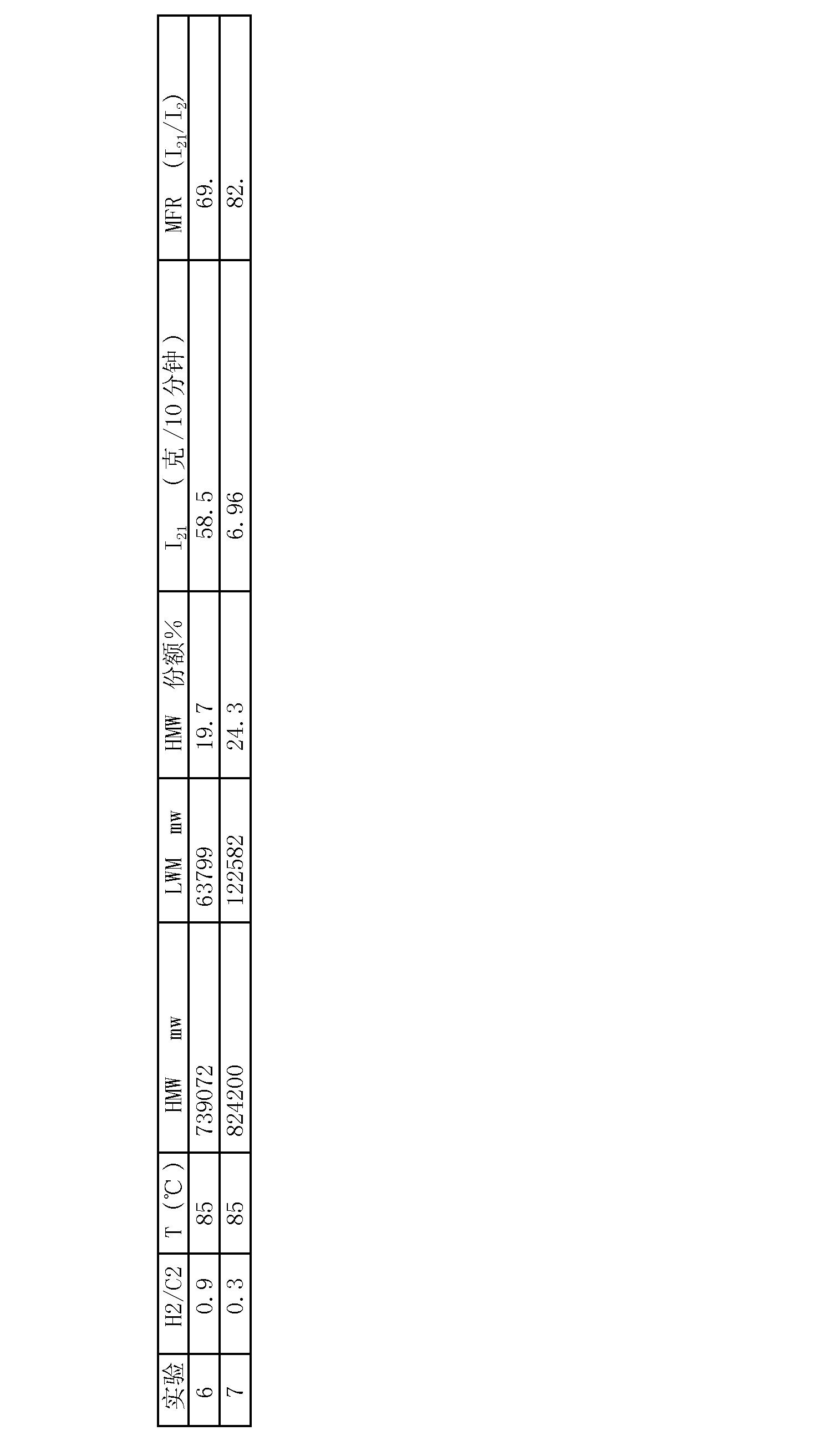 Figure CN1938341BD00151
