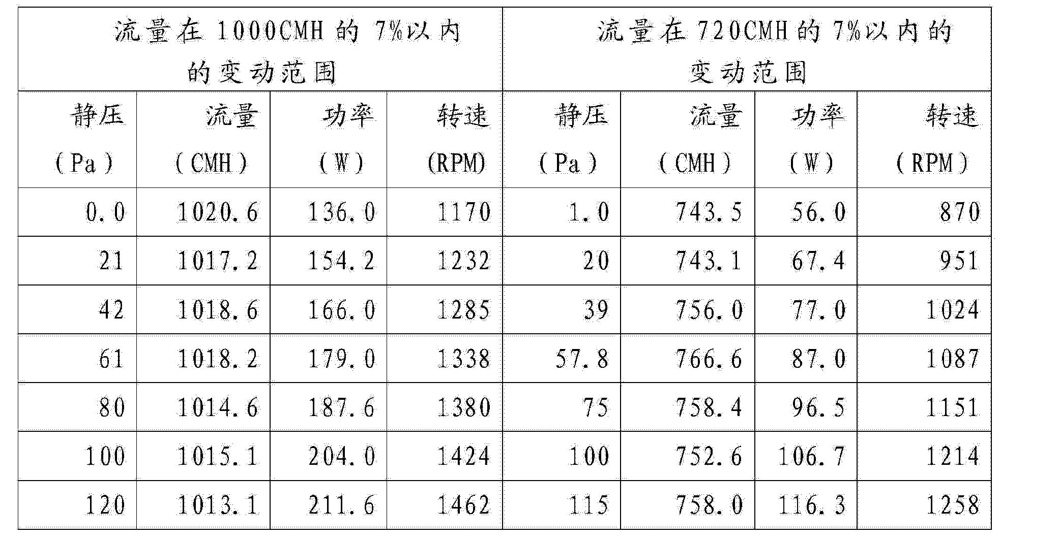 Figure CN103727050AD00081