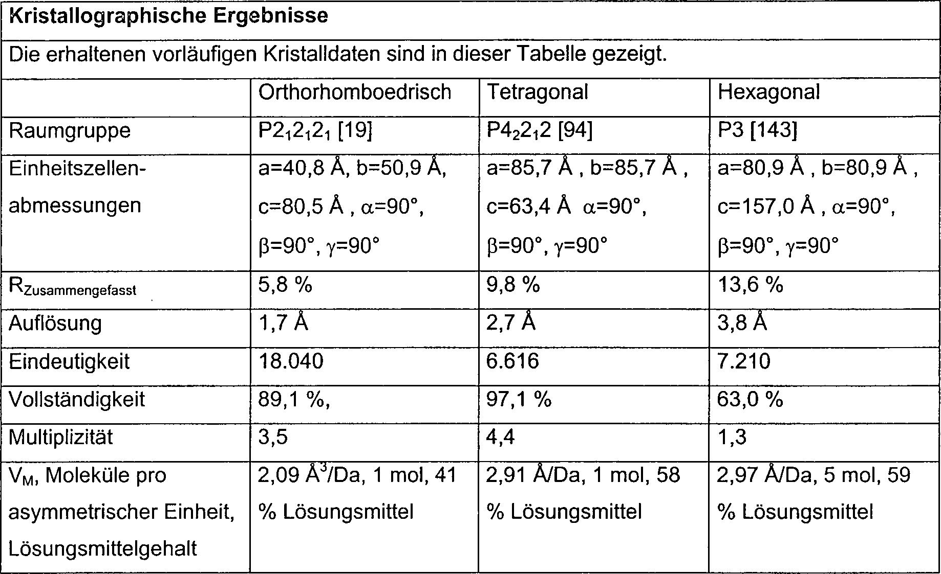DE69927518T2 - Rekombinante lösliche fc rezeptoren - Google Patents
