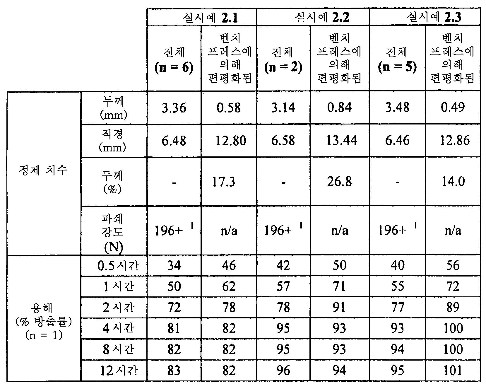 Figure 112011082183604-pat00007