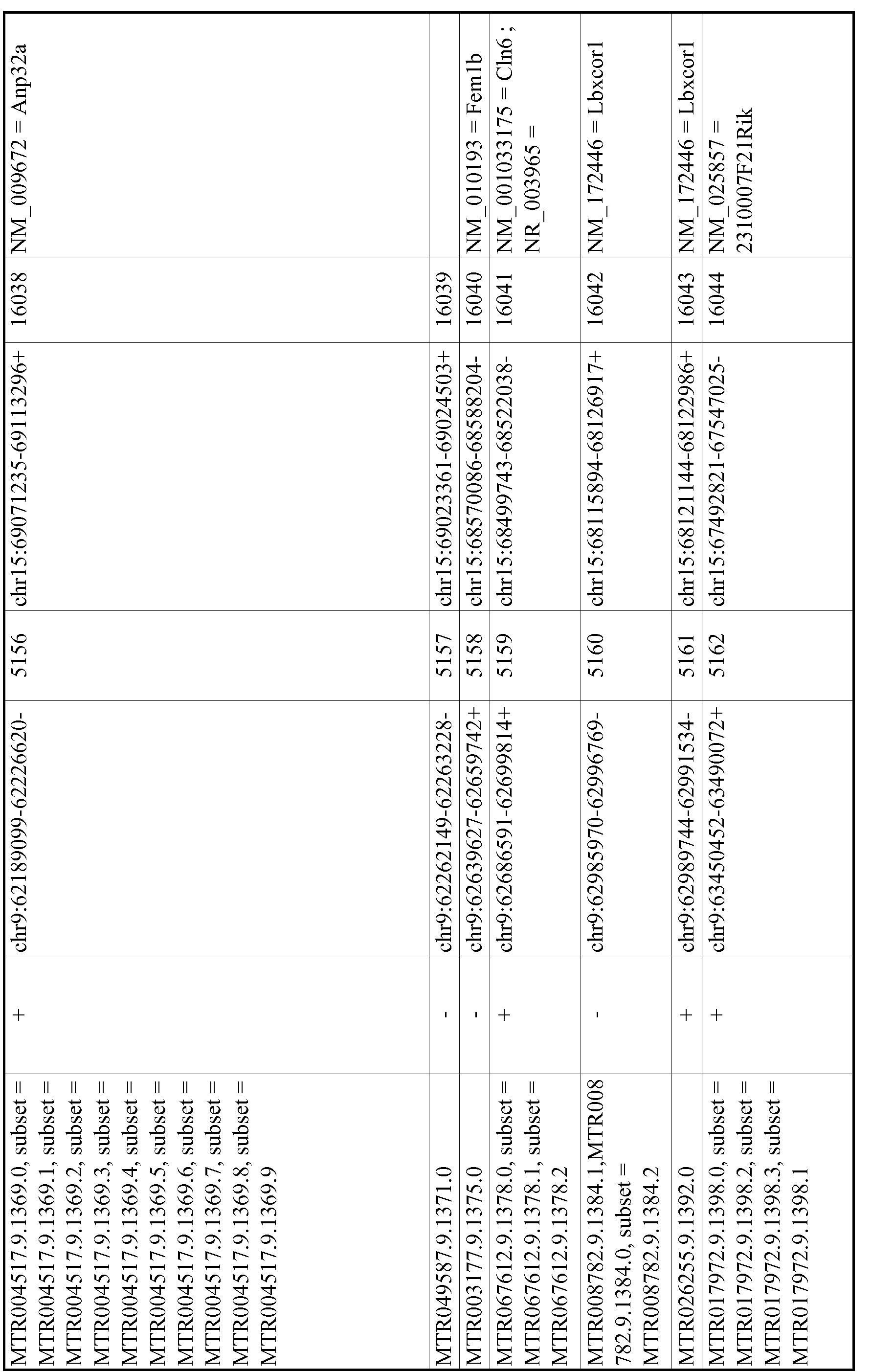 Figure imgf000939_0001
