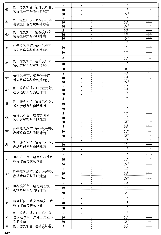Figure CN103652995AD00161