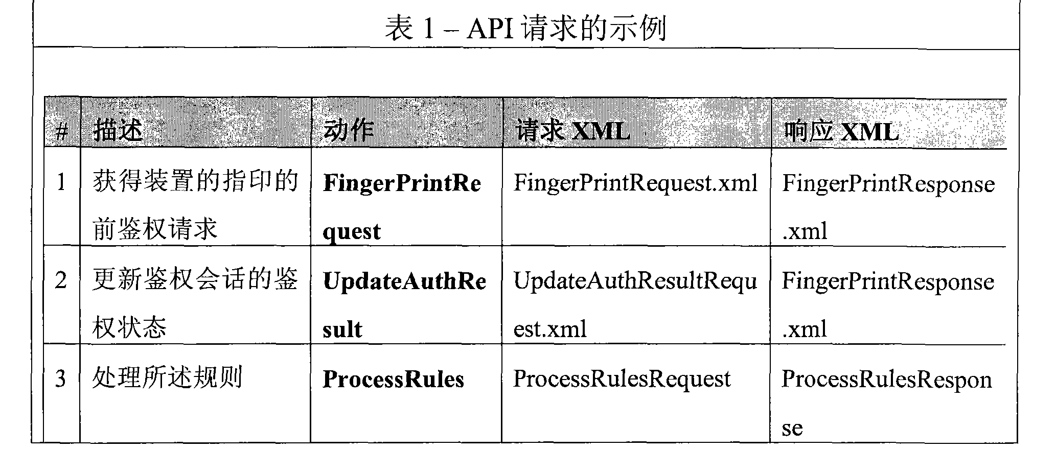 Figure CN101375546BD00111