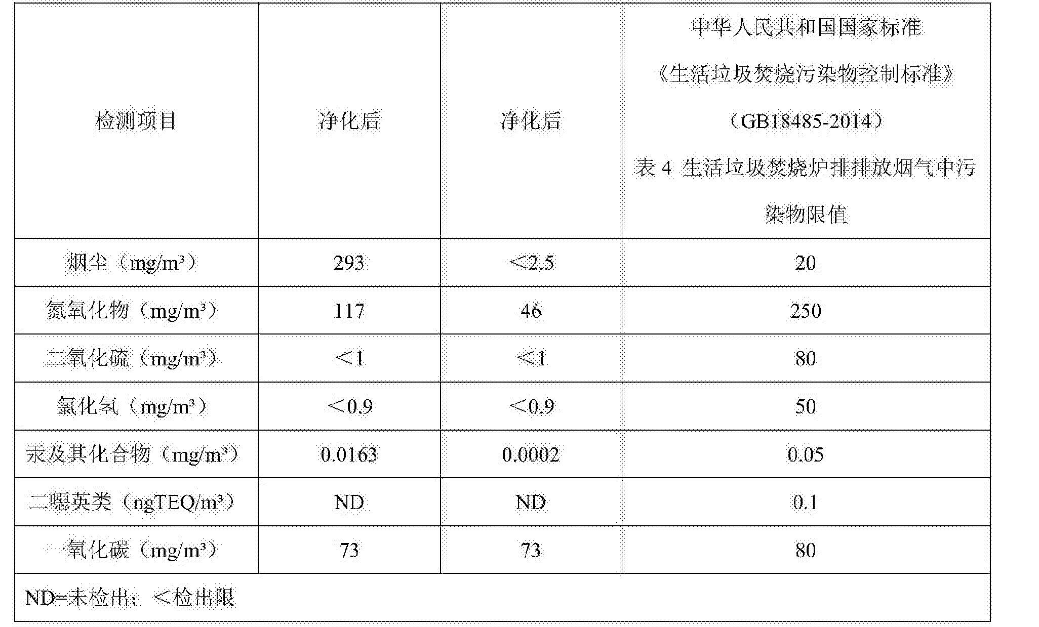 Figure CN107477597BD00091