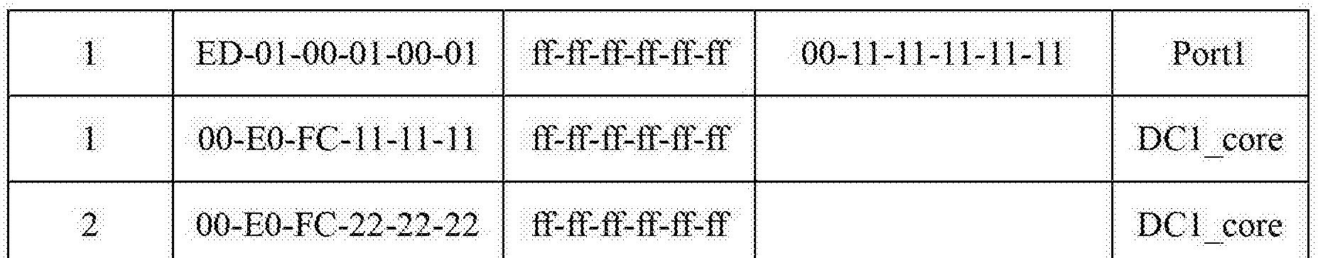 Figure CN103227843BD00311