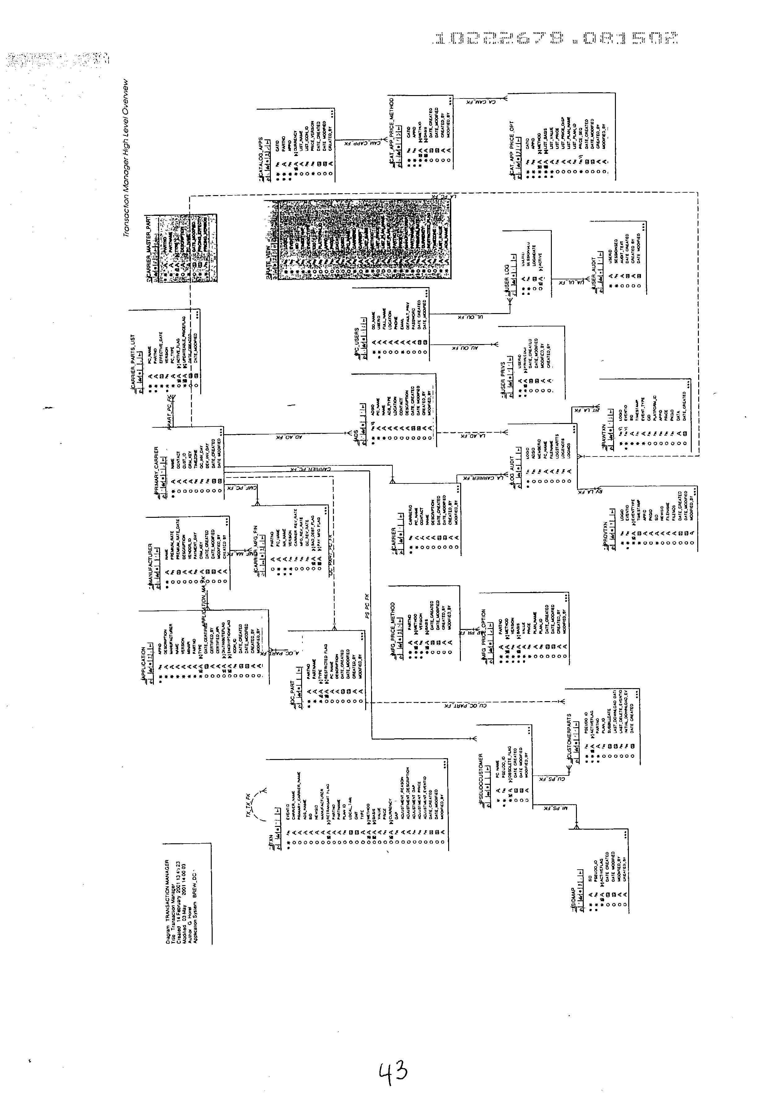 Figure US20030078886A1-20030424-P00040