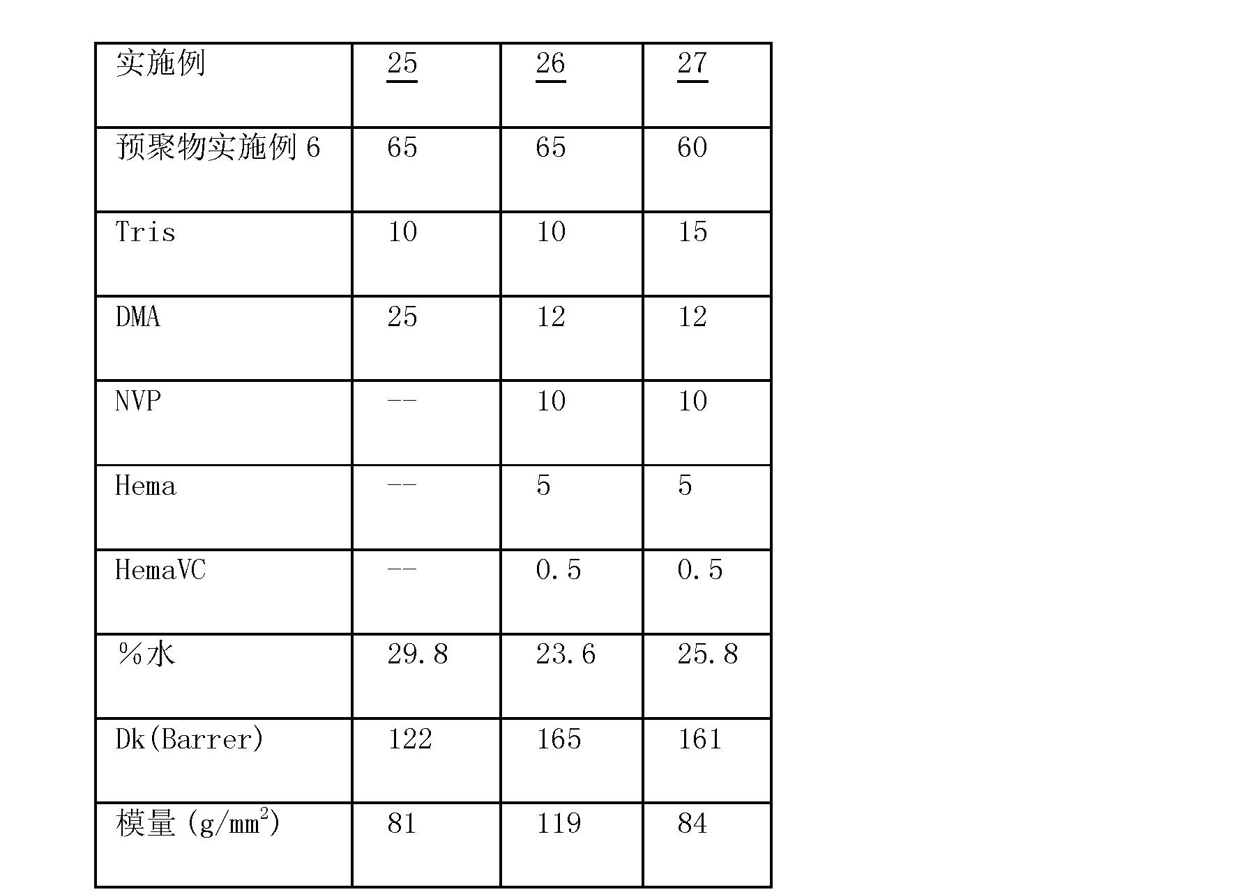 Figure CN101137691BD00181