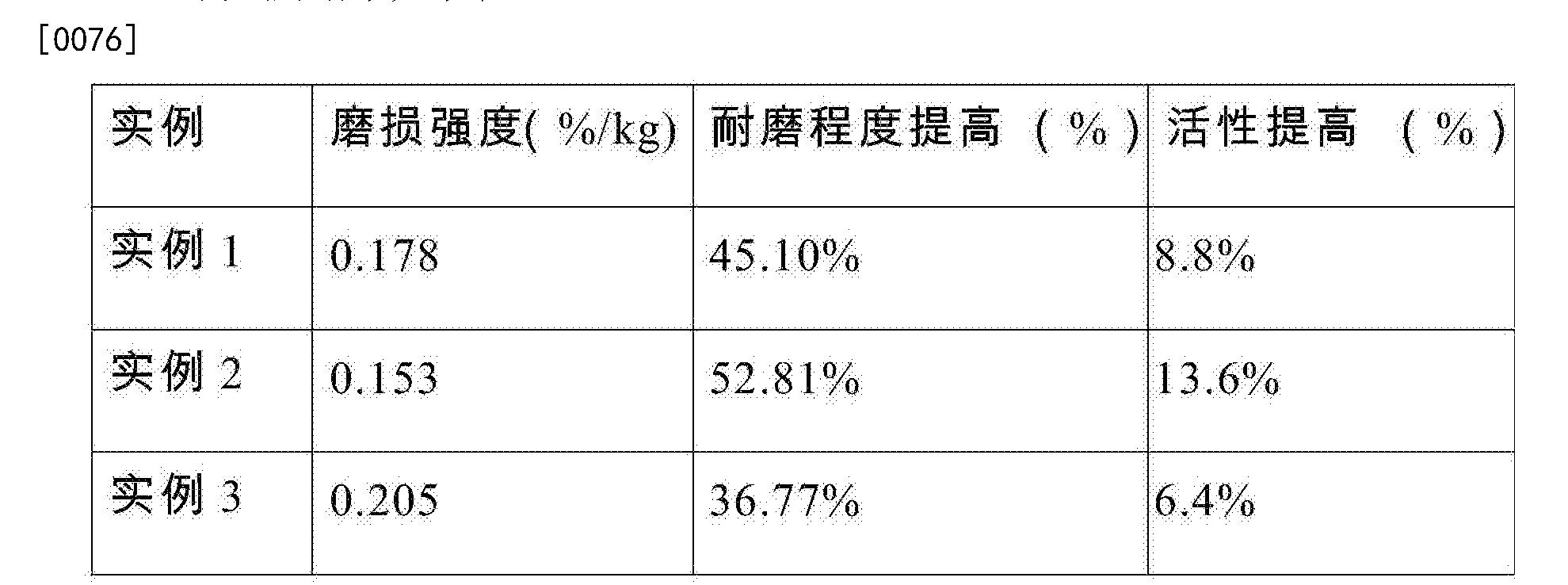 Figure CN105665032AD00072