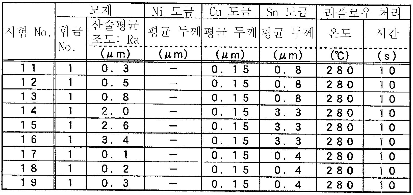 Figure 112007019148251-pct00005