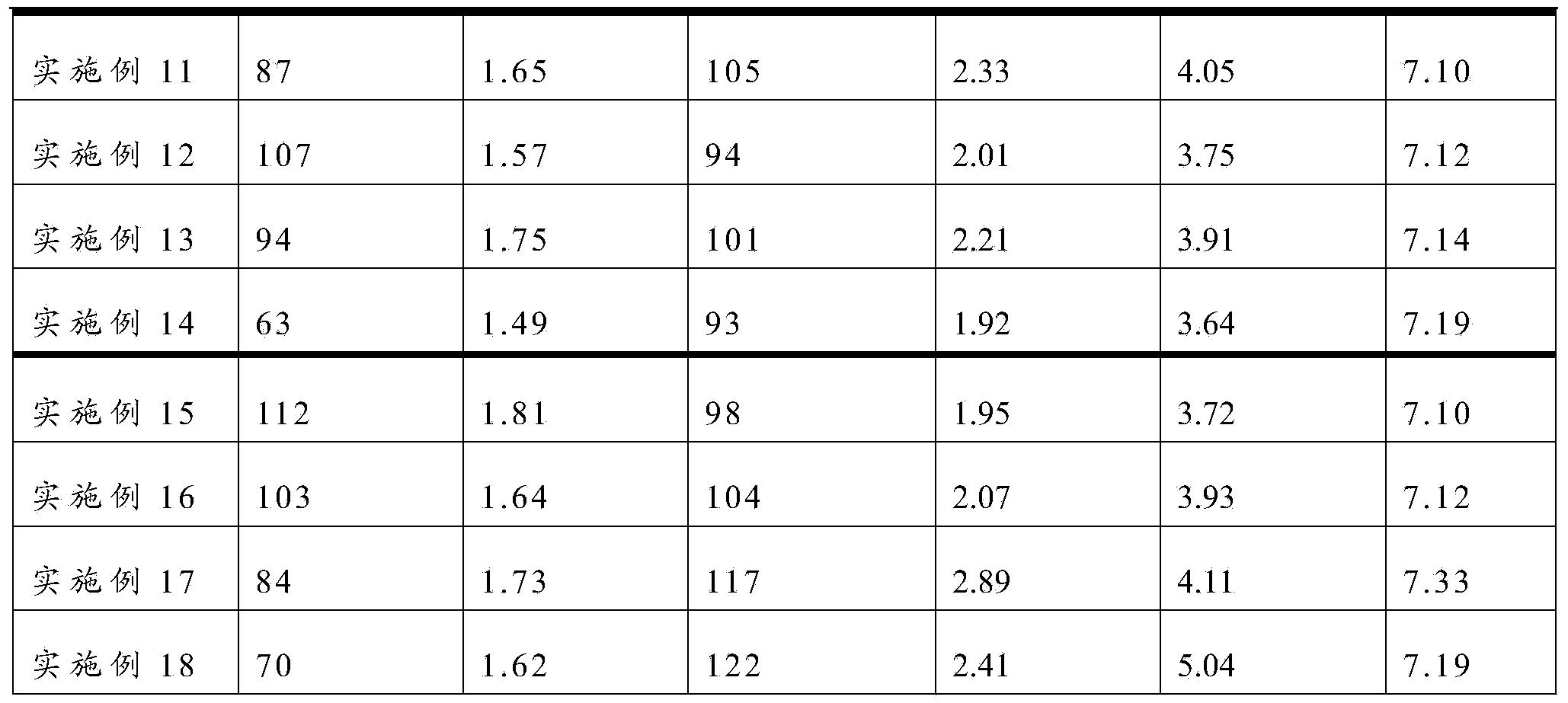 Figure PCTCN2018120538-appb-000002