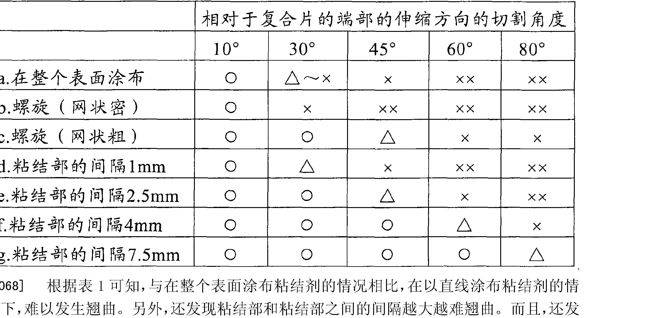 Figure CN101541282BD00091