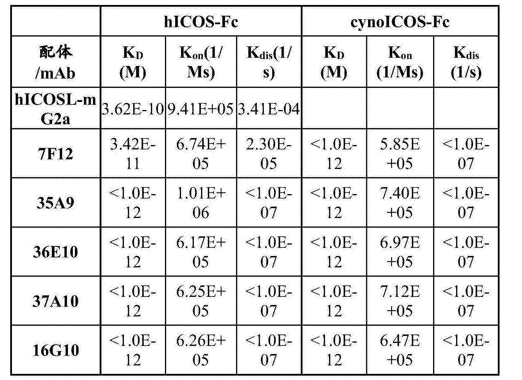Figure CN107530428AD00791
