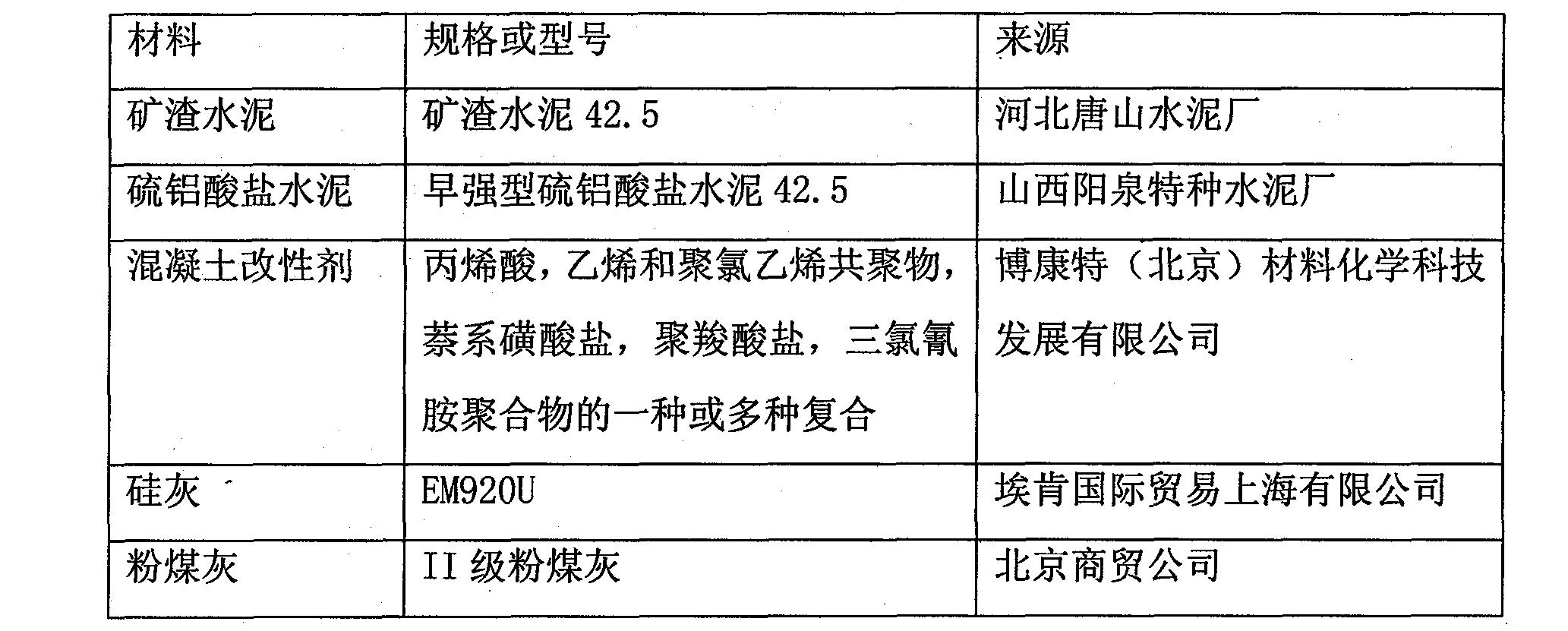 Figure CN104370510BD00061