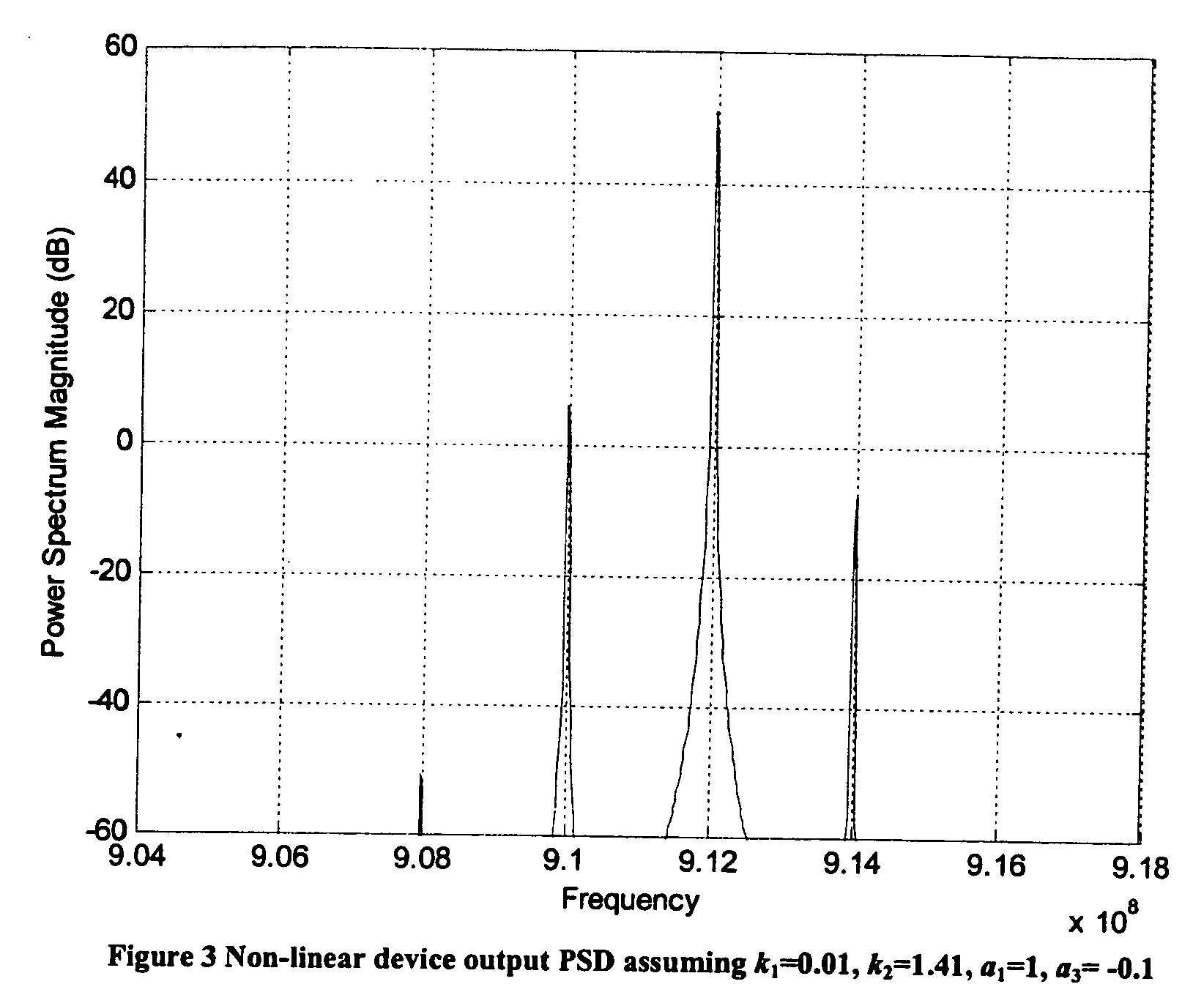 Figure US20070096876A1-20070503-P00003