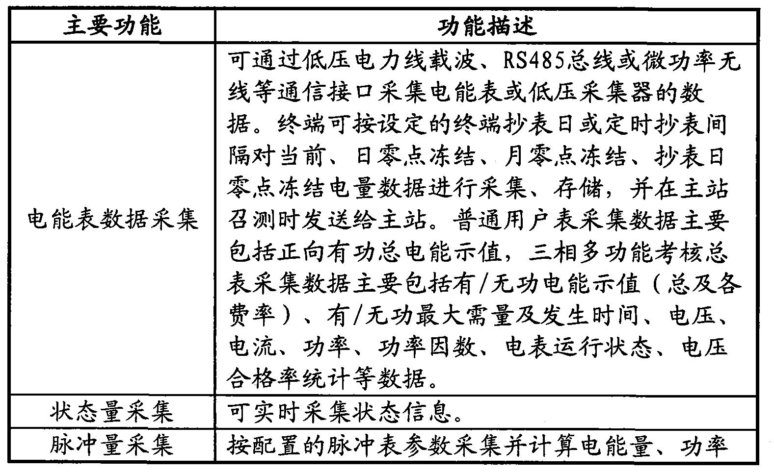 Figure CN204066380UD00051