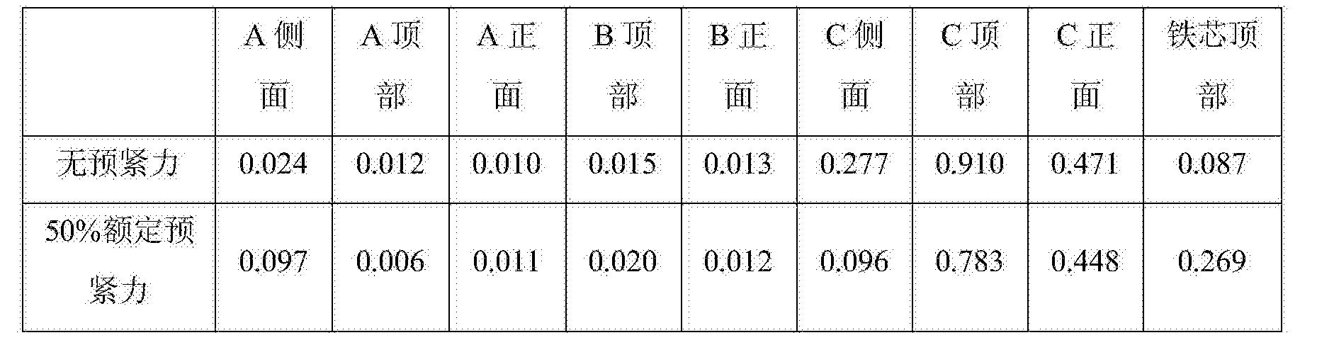 Figure CN104748838BD00071