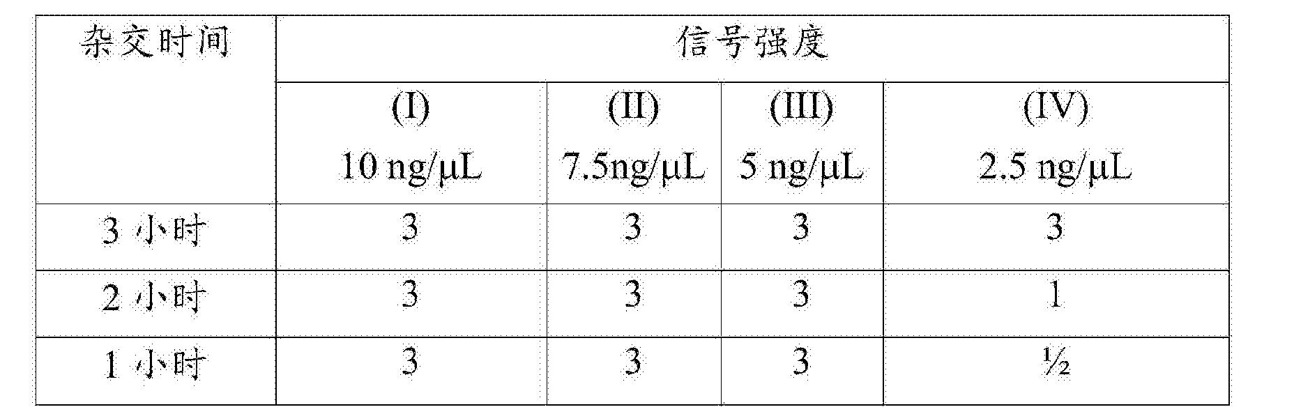 Figure CN102046808BD00411