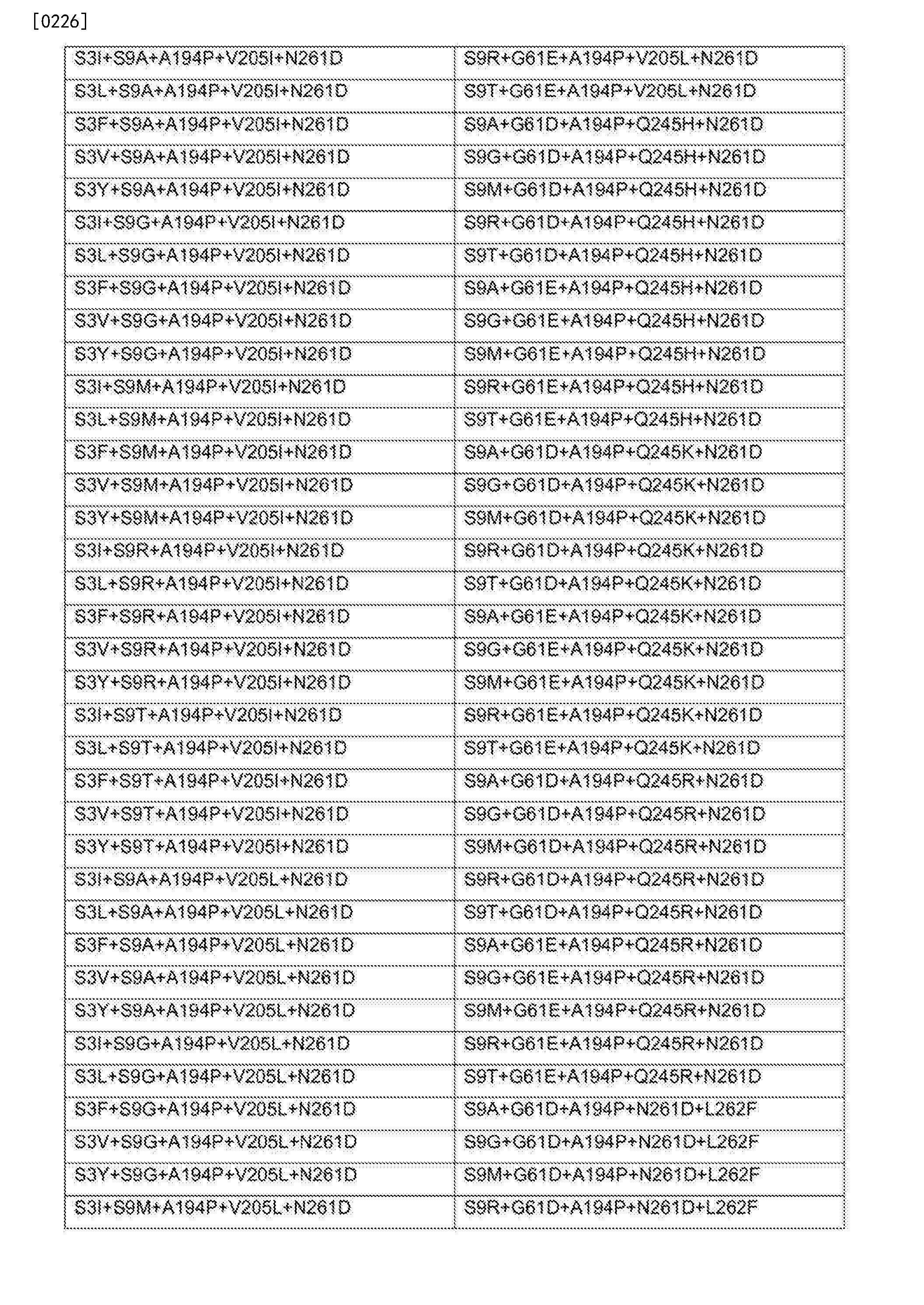 Figure CN105874067AD00341