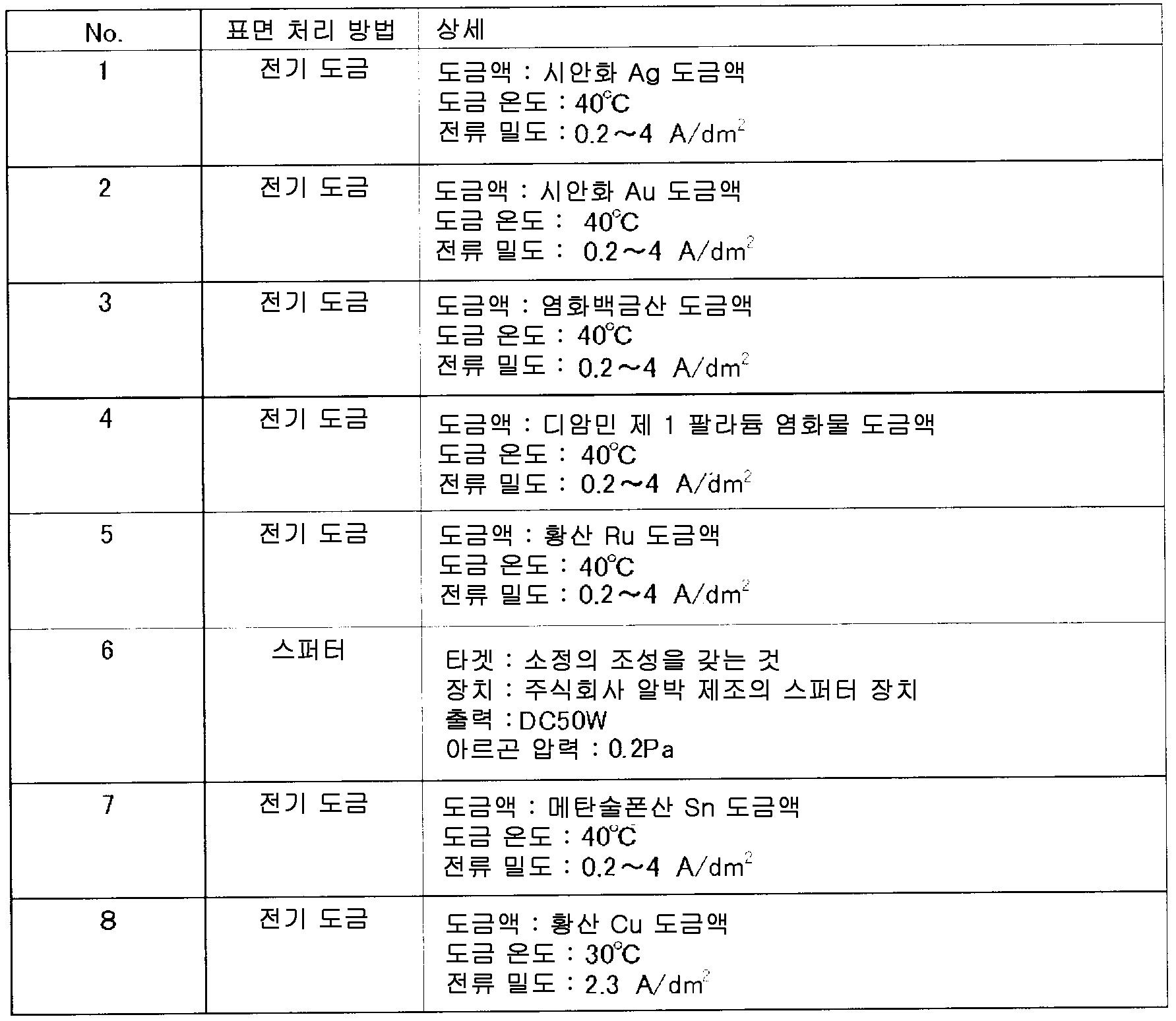 Figure 112014108757265-pct00003