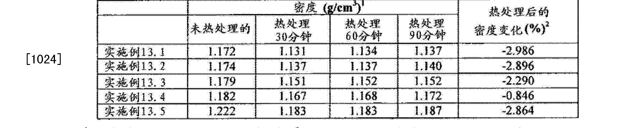 Figure CN102657630BD00882
