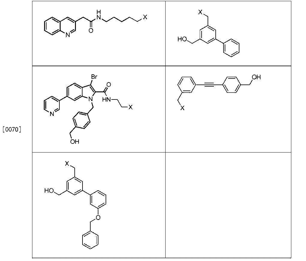 Figure CN105792832AD00201