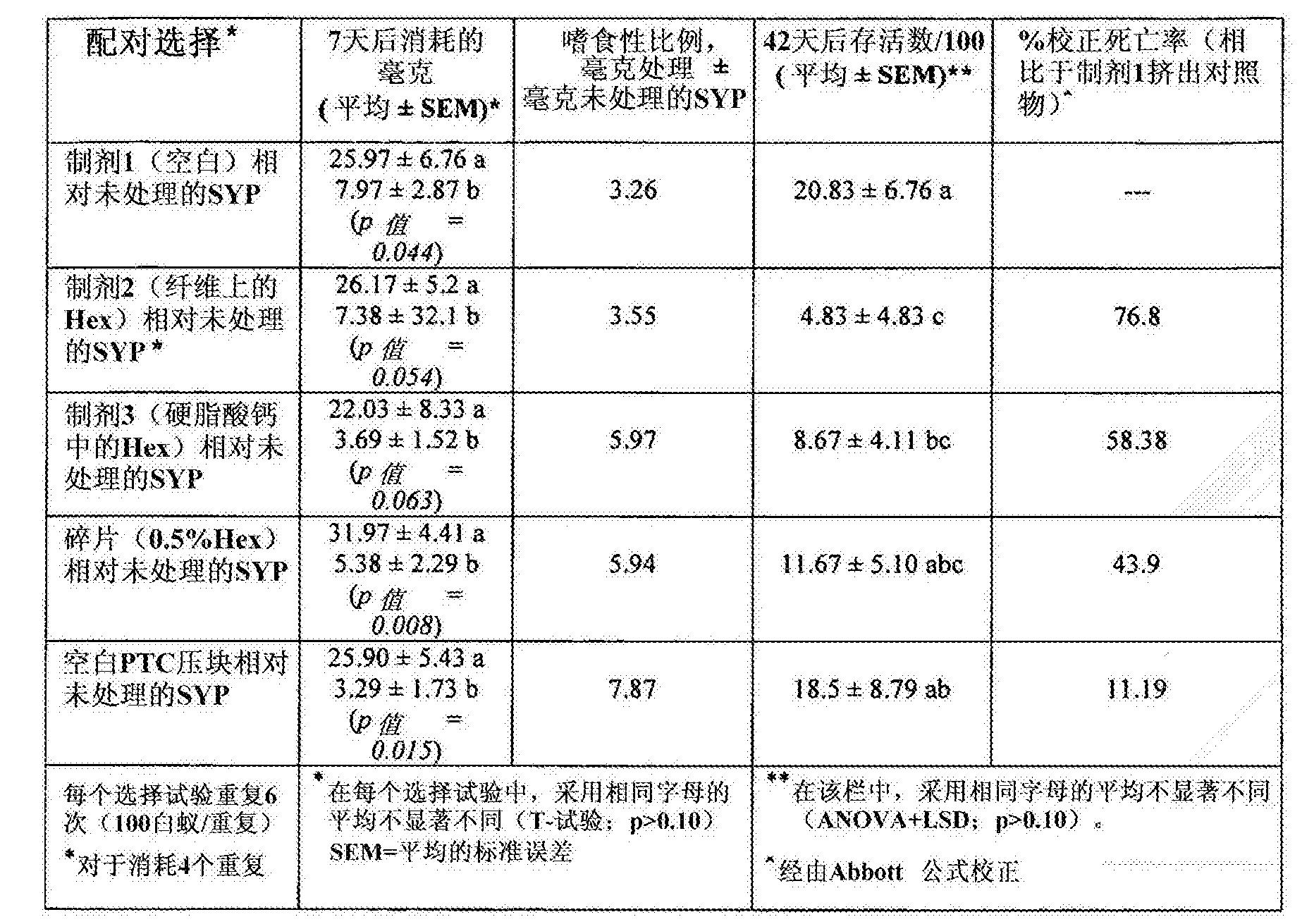 Figure CN103461303BD00251