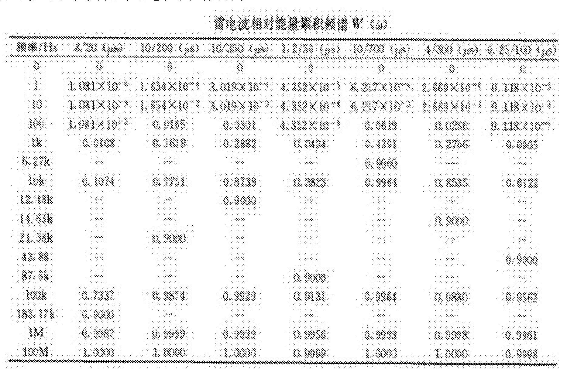 Figure CN105846416AD00071