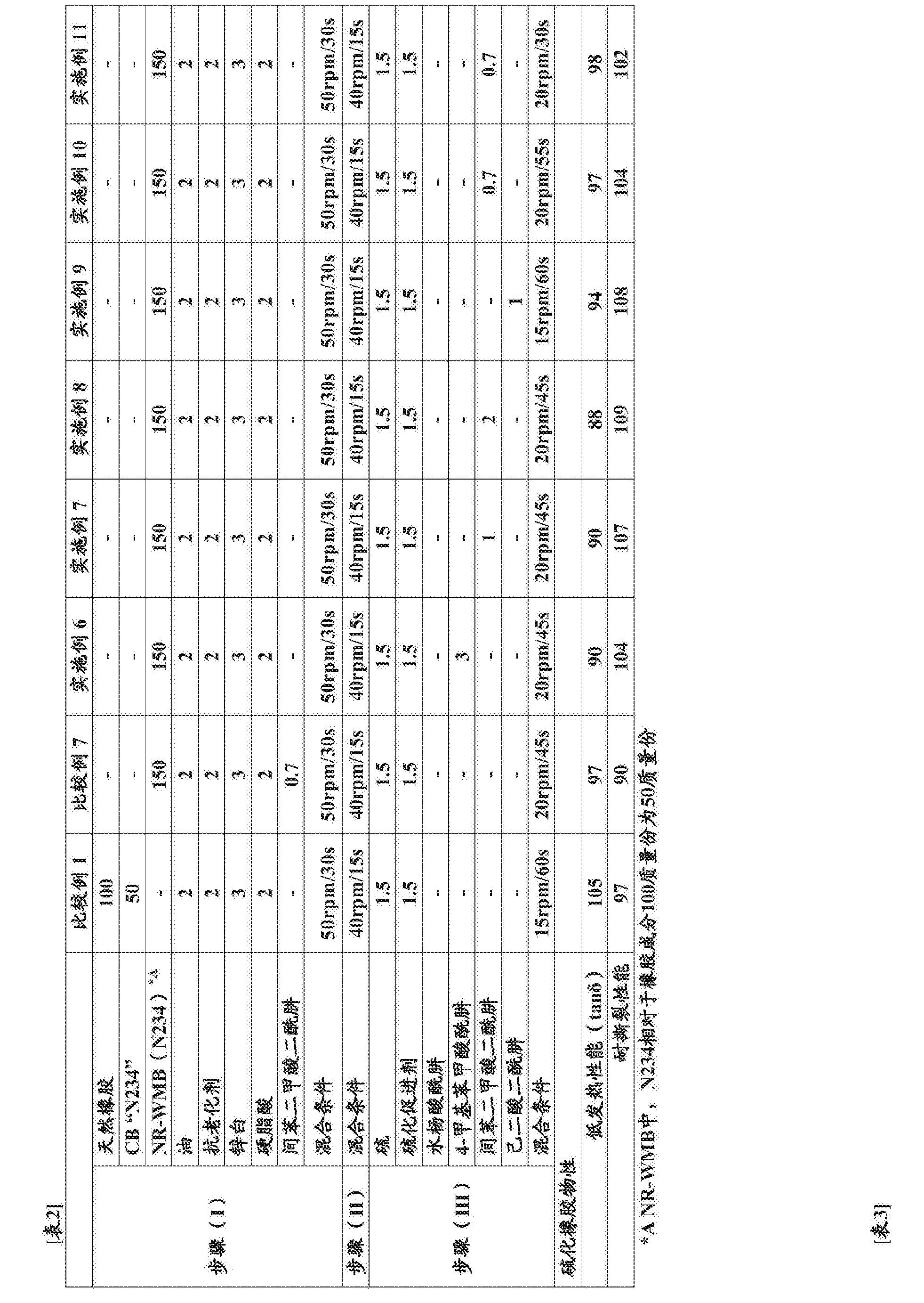 Figure CN105705556BD00131