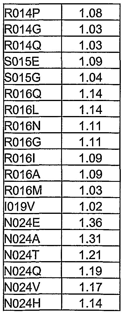 Figure imgf000273_0006