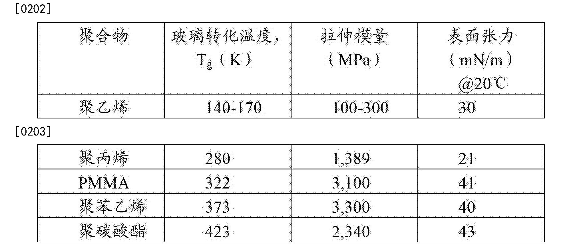 Figure CN102971037BD00221