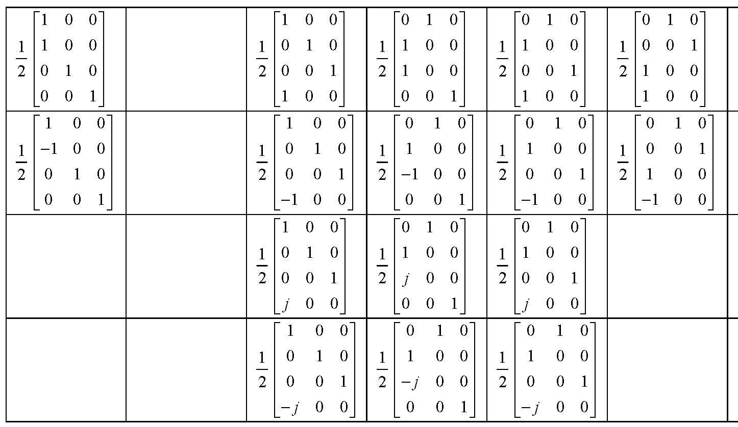 Figure 112010009825391-pat01041