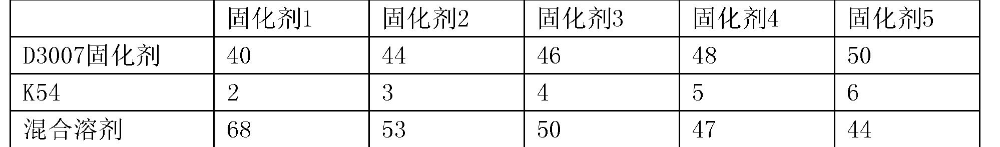 Figure CN104140756BD00052