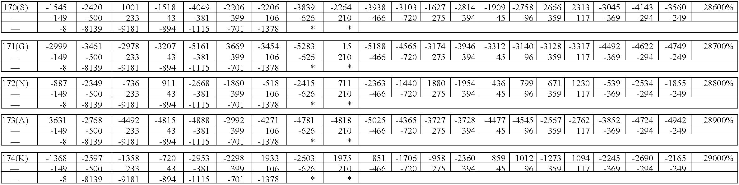 Figure US08945899-20150203-C00031