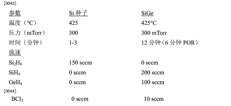 Figure CN103828047AD00091