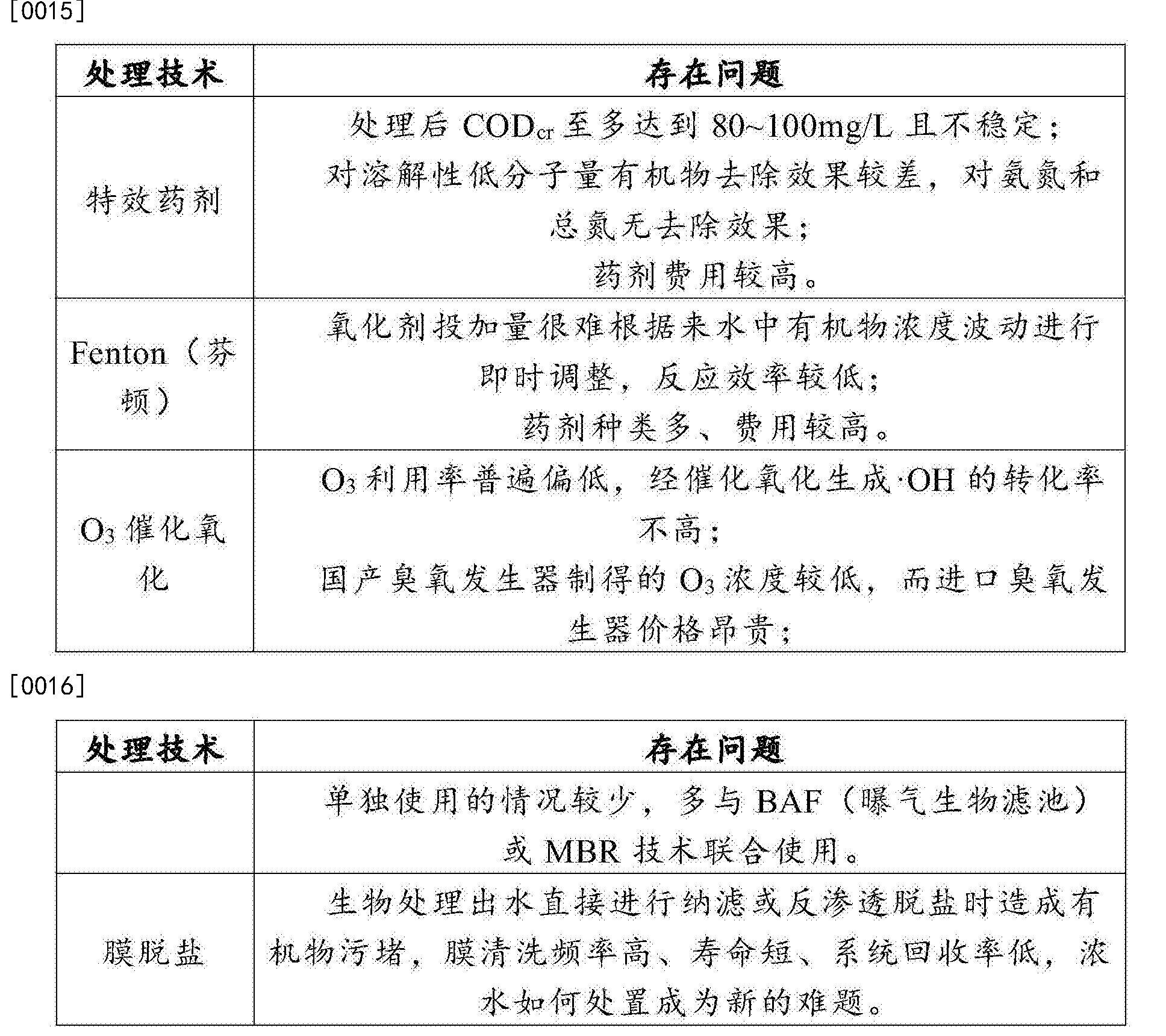 Figure CN205313314UD00041