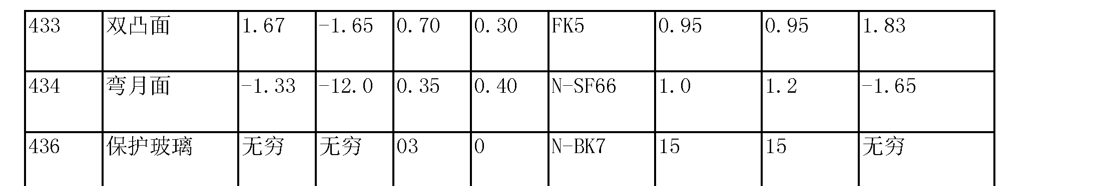 Figure CN103403605AD00151
