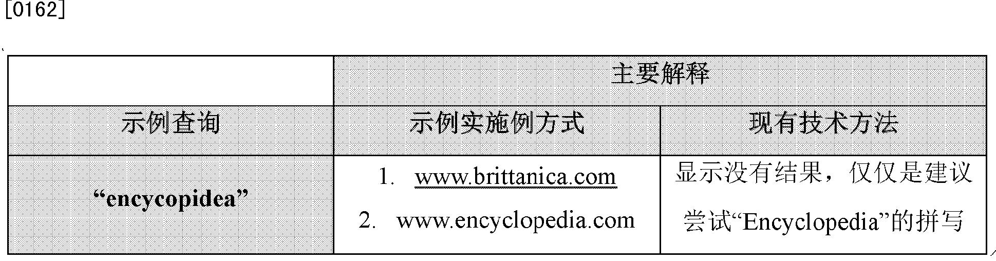 Figure CN102354313BD00231