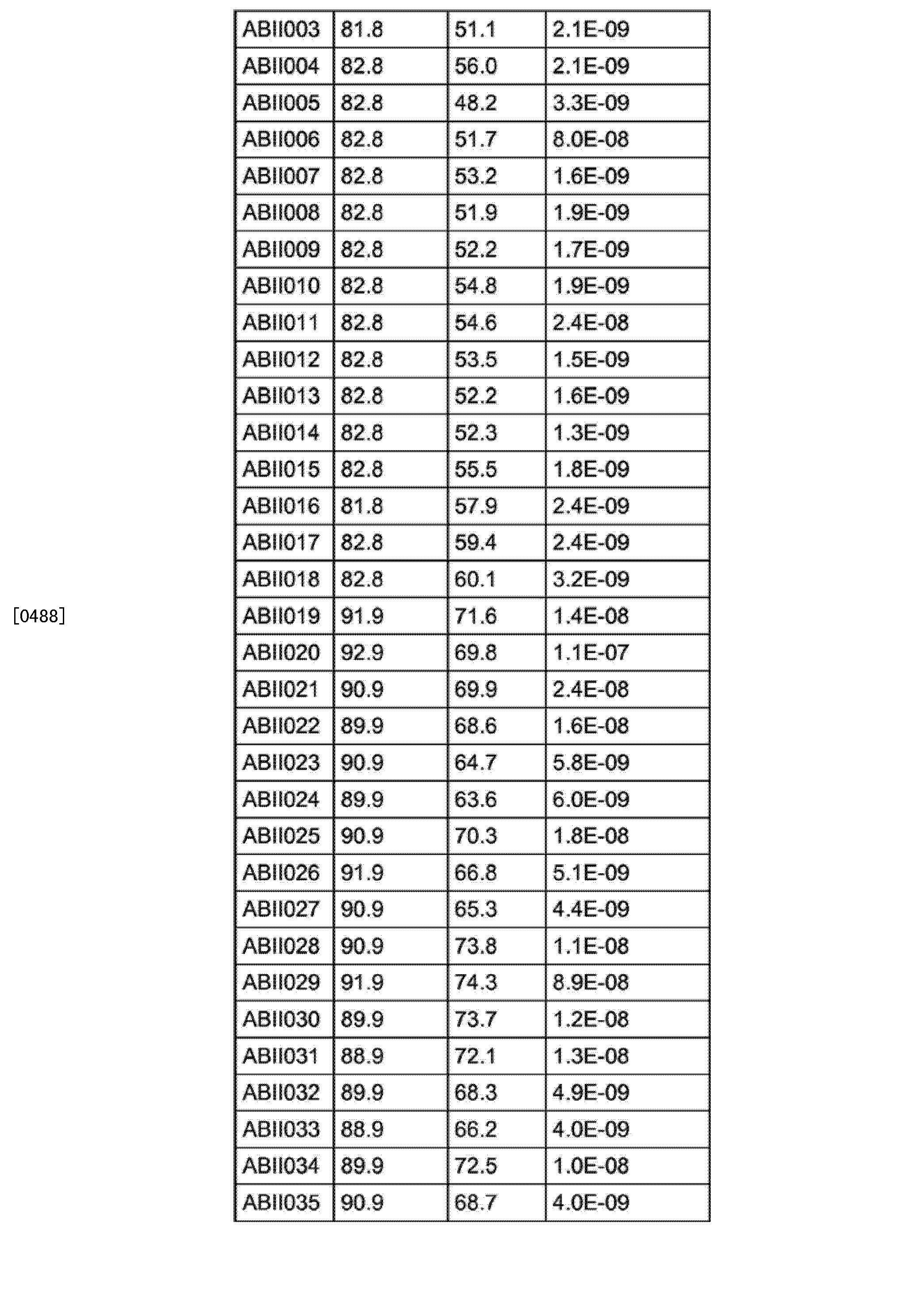 Figure CN102781962BD00611