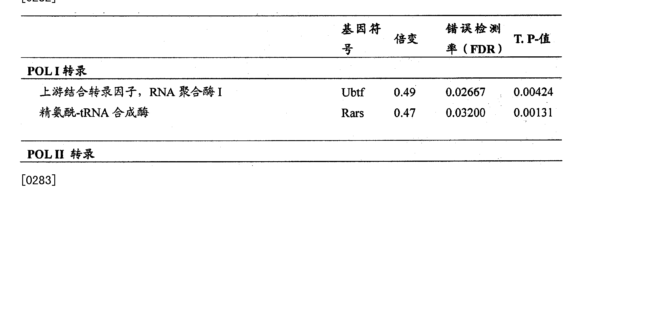 CN102132311A - Methods and systems for assessment of