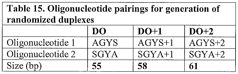 Figure imgf000221_0002